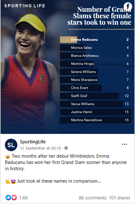 Chart sports template of Emma Raducanu's grand slams from Sporting Life Facebook page